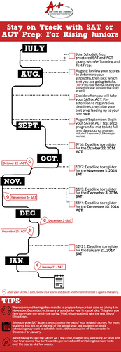 ACT-SAT-Test-Prep-Checklist-and-Timeline-1
