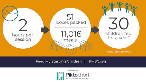 molly-FMSC-infographic-.png